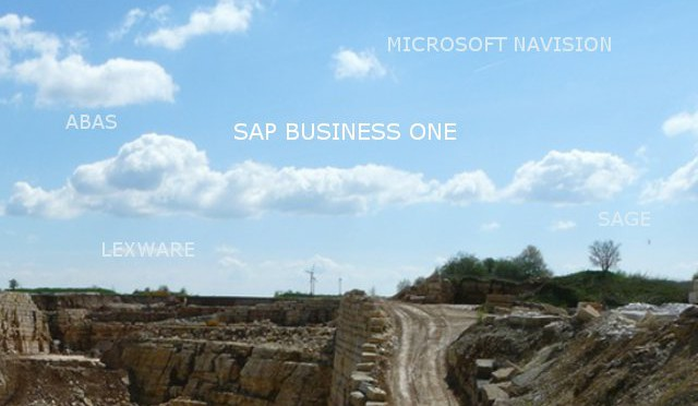 SAP Business One – eine ERP Software für den Mittelstand